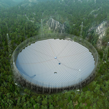 China's Searching for Aliens - Yes, Really